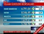 İslam Ülkeleri Borsası (1 Kasım 2012)