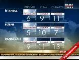 Türkiye'de Hava Durumu Ankara - İzmir - İstanbul (Selay Dilber 10 Ocak 2013)