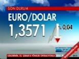 Güncel Altın Fiyatları Yorum (Çeyrek Altın ve Dolar Ne Kadar Oldu?) 08.10.2013