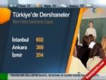 Türkiye'de Kaç Dershane Var?