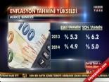Enflasyon Tahmini Yükseldi (Enflasyon Oranı 2013)