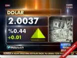 Dolar Euro ve Altın Güne Böyle Başladı (27.08.2013)