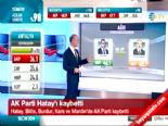 Yerel Seçim Sonuçları 2014 - Ağrı'da BDP'nin Adayı Sırrı Sakık Kazandı