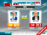 Yerel Seçim Sonuçları 2014 - Bursa'da Ak Parti'nin Adayı Recep Altepe Kazandı