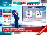 Yerel Seçim Sonuçları 2014 - Hatay'da CHP'nin Adayı  Lütfü Savaş Kazandı