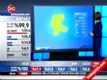 Yerel Seçim Sonuçları 2014 - Malatya'da Ak Parti'nin Adayı Ahmet Çakır Kazandı