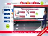 Yerel Seçim Sonuçları 2014 - Kahramanmaraş'ta AK Parti Adayı Fatih Mehmet Erkoç Kazandı