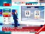 Yerel Seçim Sonuçları 2014 - Mardin'de Bağımsız Aday Ahmet Türk Kazandı