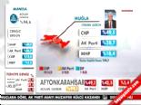 Yerel Seçim Sonuçları 2014 - Muğla'da CHP'nin Adayı Osman Gürün Kazandı