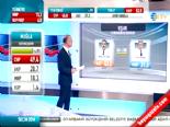 Yerel Seçim Sonuçları 2014 - Uşak'ta AK Parti'nin Adayı Nurullah Cahan Kazandı