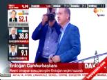 12. Cumhurbaşkanı Erdoğan'ın Teşekkür Konuşması