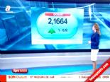 Çeyrek Altın Dolar Euro Altın Ne Kadar? (19 Ağustos 2014)
