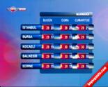 Ankara-İstabul-İzmir Güncel Hava Durumu Tahminleri (11 Eylül 2014)