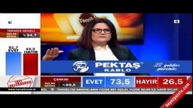 Ahmet Hakan fena yakalandı