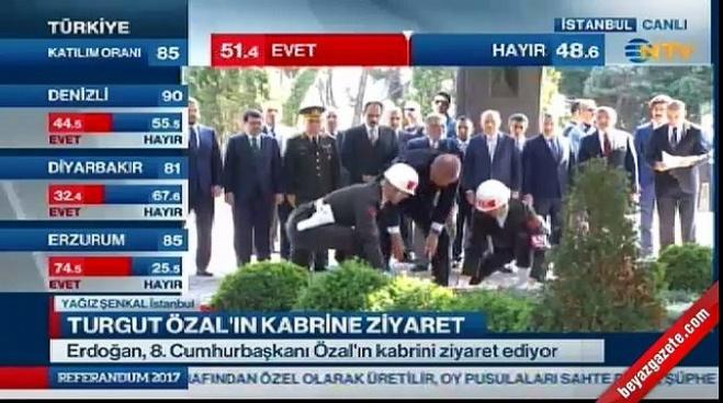 turgut ozal - Cumhurbaşkanı Erdoğan, Turgut Özal'ın kabrini ziyaret etti