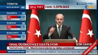 Numan Kurtulmuş: Cumhurbaşkanı Erdoğan istediği zaman partiye üye olabilir