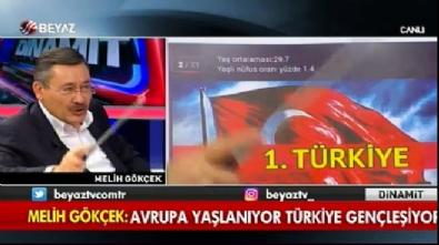 Melih Gökçek: Avrupa yaşlanıyor Türkiye gençleşiyor