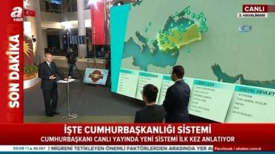 """Cumhurbaşkanı Erdoğan: """"Yeni sistemde herkes kendi işini yapacak"""""""