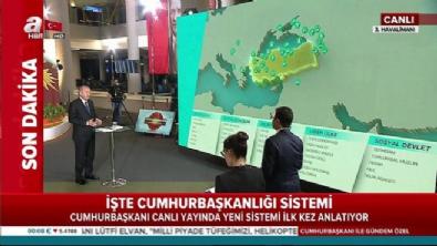Cumhurbaşkanı Erdoğan yeni sistemi anlattı