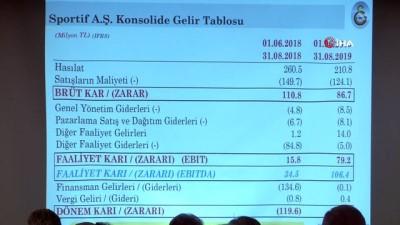 Galatasaray'ın borcu 1 milyar 569 milyon TL