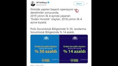 sosyal medya -  İstanbul Valisi Ali Yerlikaya evden hırsızlık olayının geçen yılı oranla azaldığını açıkladı