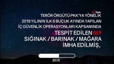 el bombasi -  Jandarma ve Emniyetten terör örgütü PKK'ya 6 ayda ağır darbe:859 sığınak, barınak, mağara imha edildi