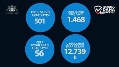 İstanbul'da 7 bin 527 okul servis aracı denetlendi, 1 milyon 735 bin para cezası uygulandı