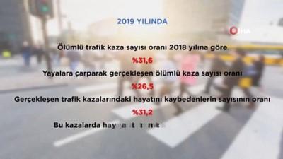 - Emniyet'ten ölümlü trafik kazalarına ilişkin Ankara raporu
