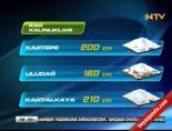 Yurt Genelinde Hava Durumu - Ankara, İzmir, İstanbul, Adana, Bolu (12 Ocak 2013)