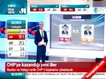 Yerel Seçim Sonuçları 2014 - Burdur'da CHP'nin Adayı Ali Orkun Ercengiz Kazandı