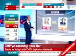 Yerel Seçim Sonuçları 2014 - Eskişehir'de CHP'nin Adayı Yılmaz Büyükerşen Kazandı