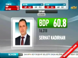 Yerel Seçim Sonuçları 2014 - Şırnak'ta BDP'nin Adayı Serhat Kadırhan Kazandı