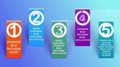 ANKARA - YTB'den finansal bilgilerin karşılıklı paylaşımına ilişkin 4 dilde bilgilendirici video