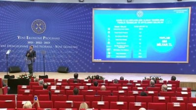 Hazine ve Maliye Bakanı Albayrak: 'Kovid-19'la mücadelemizi üç temel hedef üzerine inşa ettik' - İSTANBUL